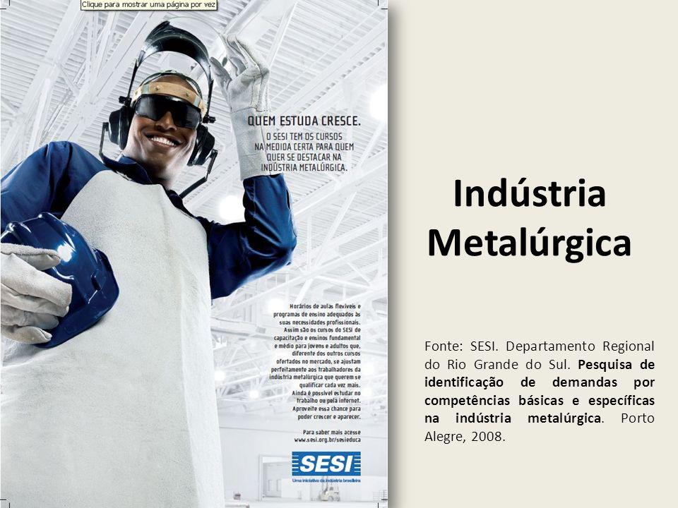 Indústria Metalúrgica Fonte: SESI. Departamento Regional do Rio Grande do Sul. Pesquisa de identificação de demandas por competências básicas e especí