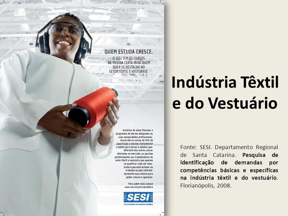Indústria Têxtil e do Vestuário Fonte: SESI. Departamento Regional de Santa Catarina. Pesquisa de identificação de demandas por competências básicas e