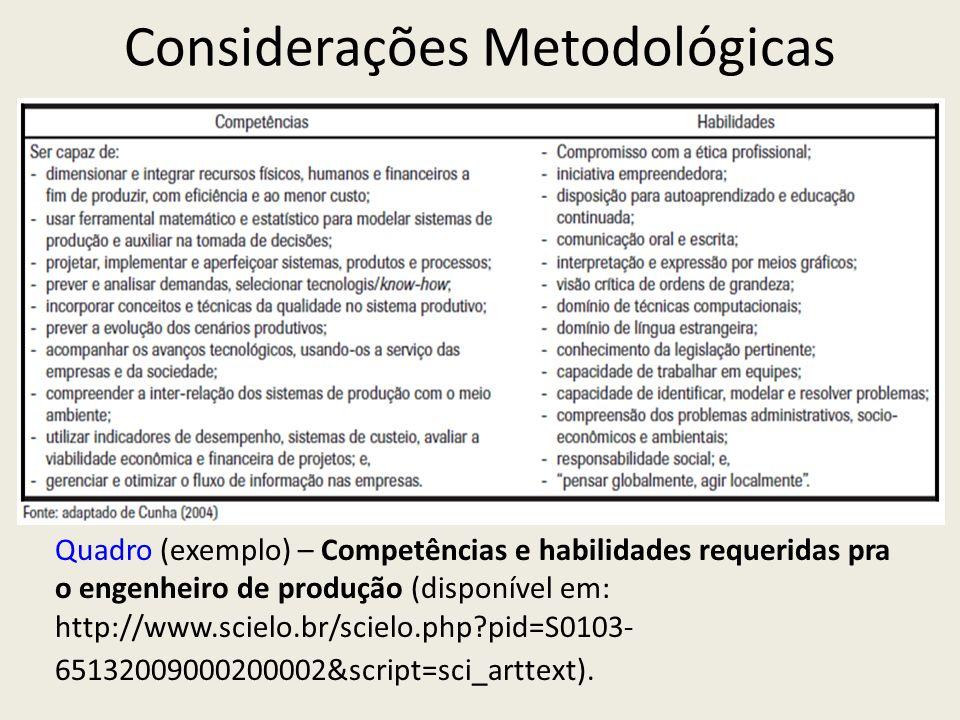 Considerações Metodológicas Quadro (exemplo) – Competências e habilidades requeridas pra o engenheiro de produção (disponível em: http://www.scielo.br