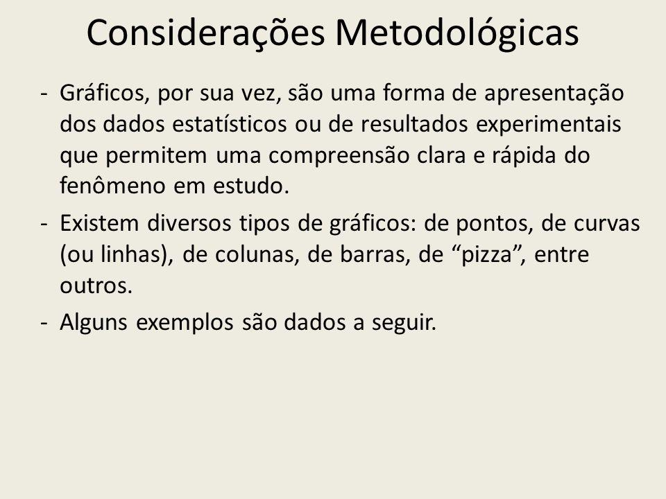 Considerações Metodológicas -Gráficos, por sua vez, são uma forma de apresentação dos dados estatísticos ou de resultados experimentais que permitem u