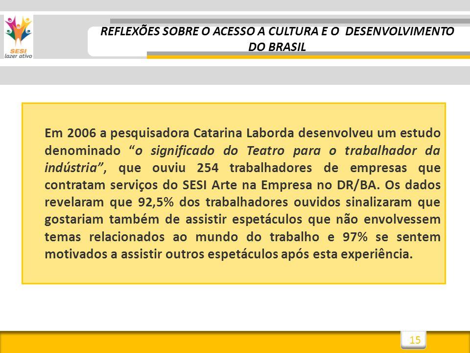 15 REFLEXÕES SOBRE O ACESSO A CULTURA E O DESENVOLVIMENTO DO BRASIL Em 2006 a pesquisadora Catarina Laborda desenvolveu um estudo denominado o signifi