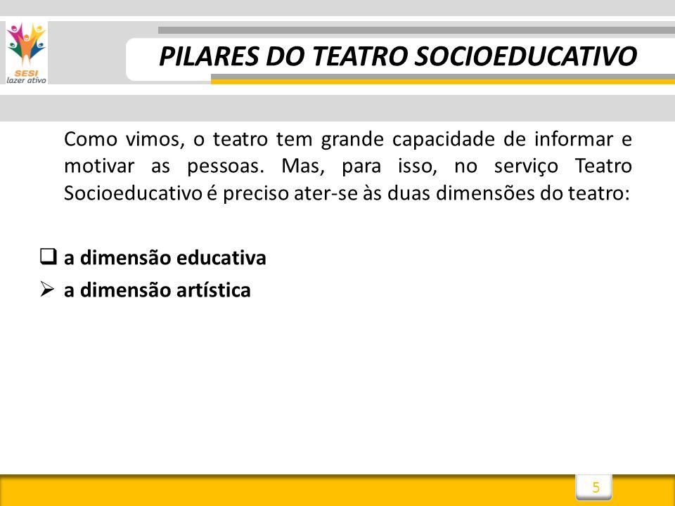 5 PILARES DO TEATRO SOCIOEDUCATIVO Como vimos, o teatro tem grande capacidade de informar e motivar as pessoas. Mas, para isso, no serviço Teatro Soci