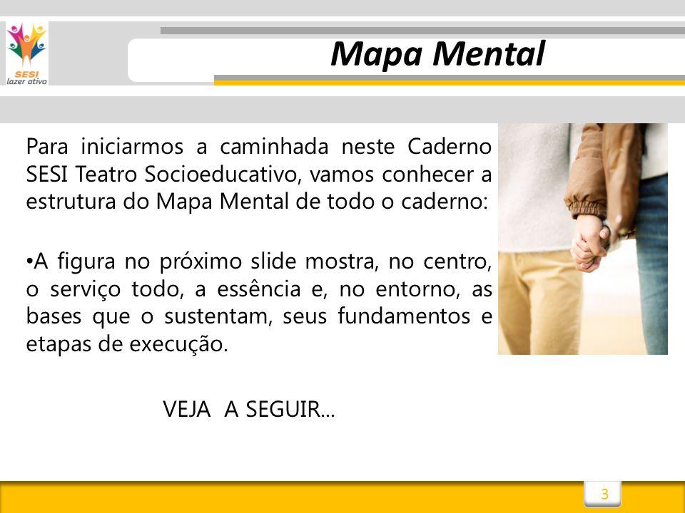 3 Mapa Mental Para iniciarmos a caminhada neste Caderno SESI Teatro Socioeducativo, vamos conhecer a estrutura do Mapa Mental de todo o caderno: A fig