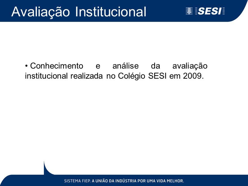 Avaliação Institucional Conhecimento e análise da avaliação institucional realizada no Colégio SESI em 2009.