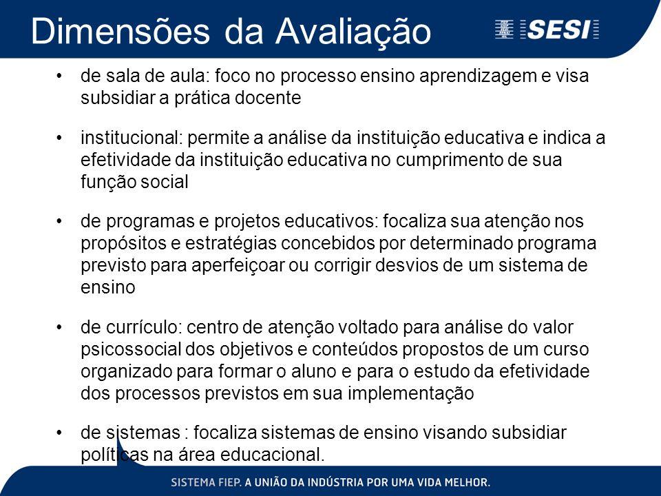Dimensões da Avaliação de sala de aula: foco no processo ensino aprendizagem e visa subsidiar a prática docente institucional: permite a análise da in