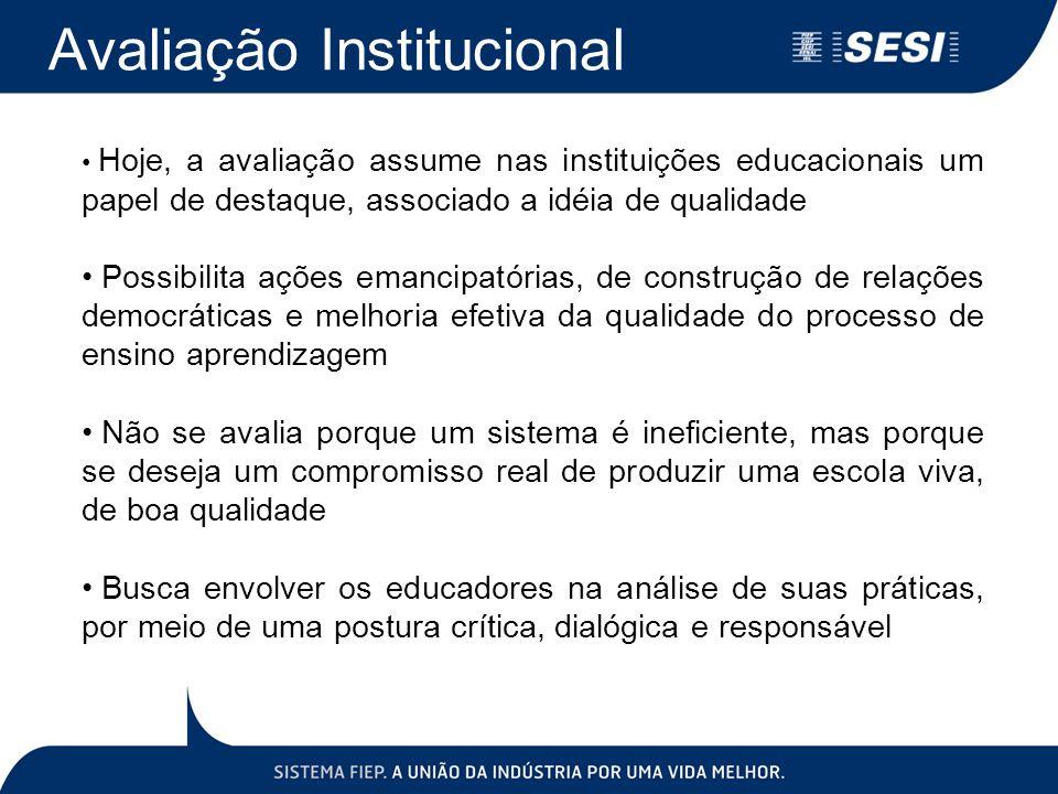 Hoje, a avaliação assume nas instituições educacionais um papel de destaque, associado a idéia de qualidade Possibilita ações emancipatórias, de const