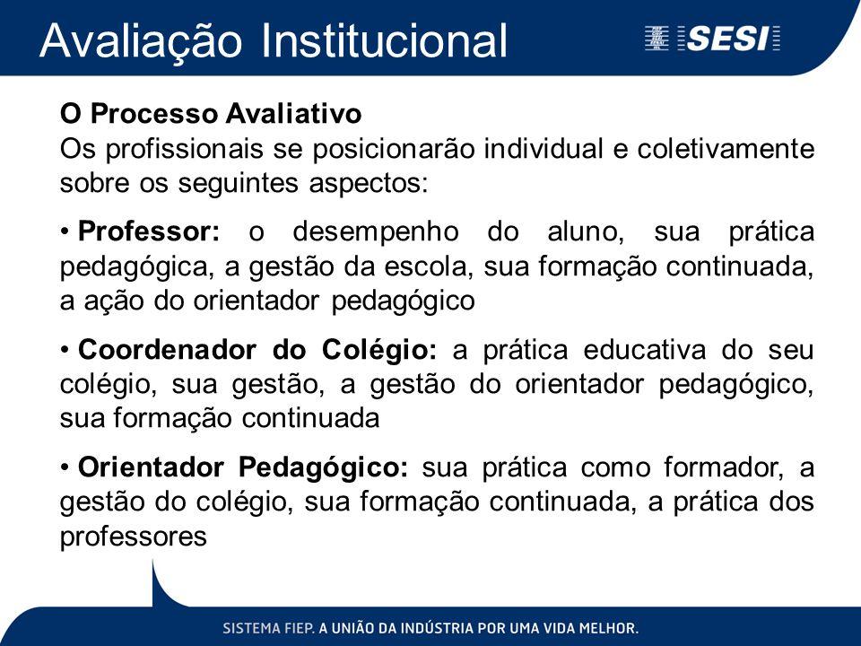 O Processo Avaliativo Os profissionais se posicionarão individual e coletivamente sobre os seguintes aspectos: Professor: o desempenho do aluno, sua p
