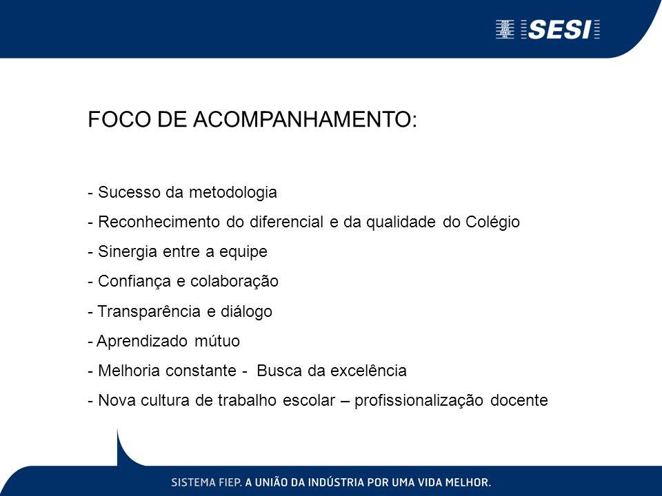 FOCO DE ACOMPANHAMENTO: - Sucesso da metodologia - Reconhecimento do diferencial e da qualidade do Colégio - Sinergia entre a equipe - Confiança e col