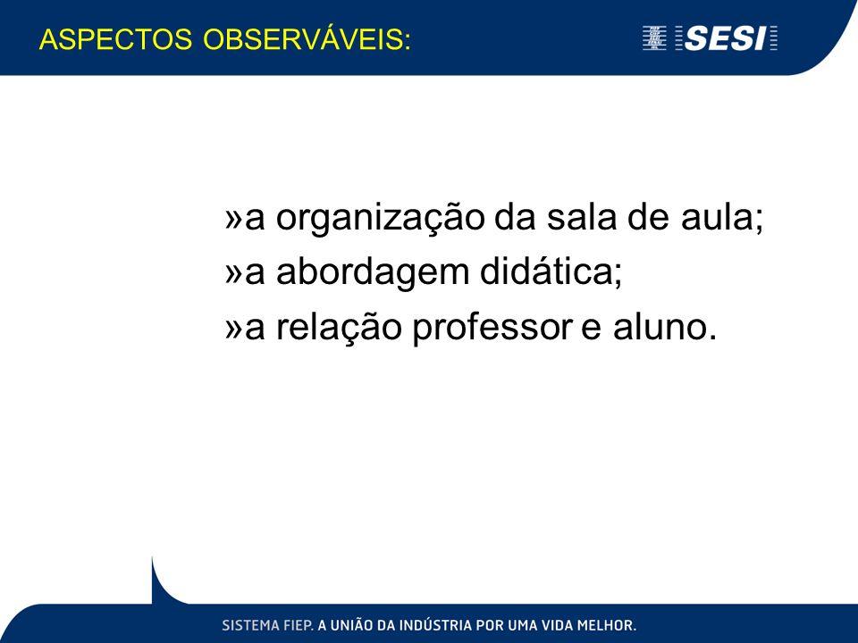 ASPECTOS OBSERVÁVEIS: »a organização da sala de aula; »a abordagem didática; »a relação professor e aluno.