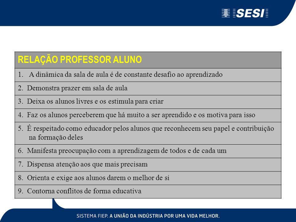 FERRAMENTAS DE GESTÃO.