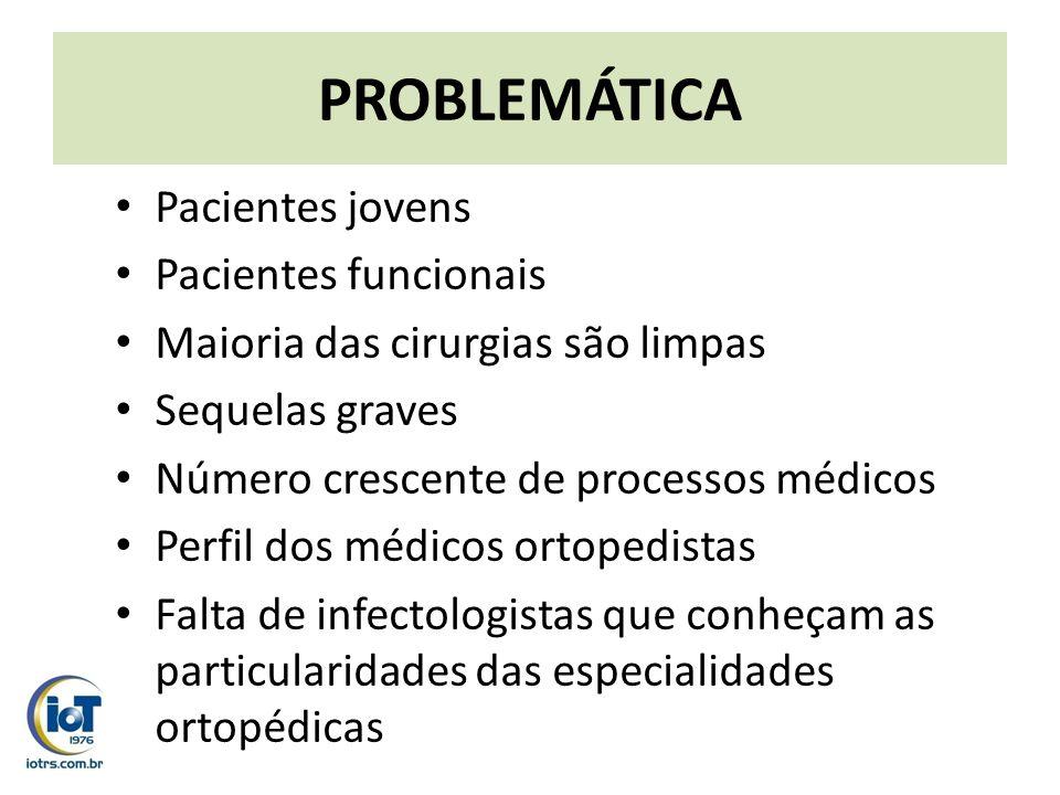PROBLEMÁTICA Pacientes jovens Pacientes funcionais Maioria das cirurgias são limpas Sequelas graves Número crescente de processos médicos Perfil dos m