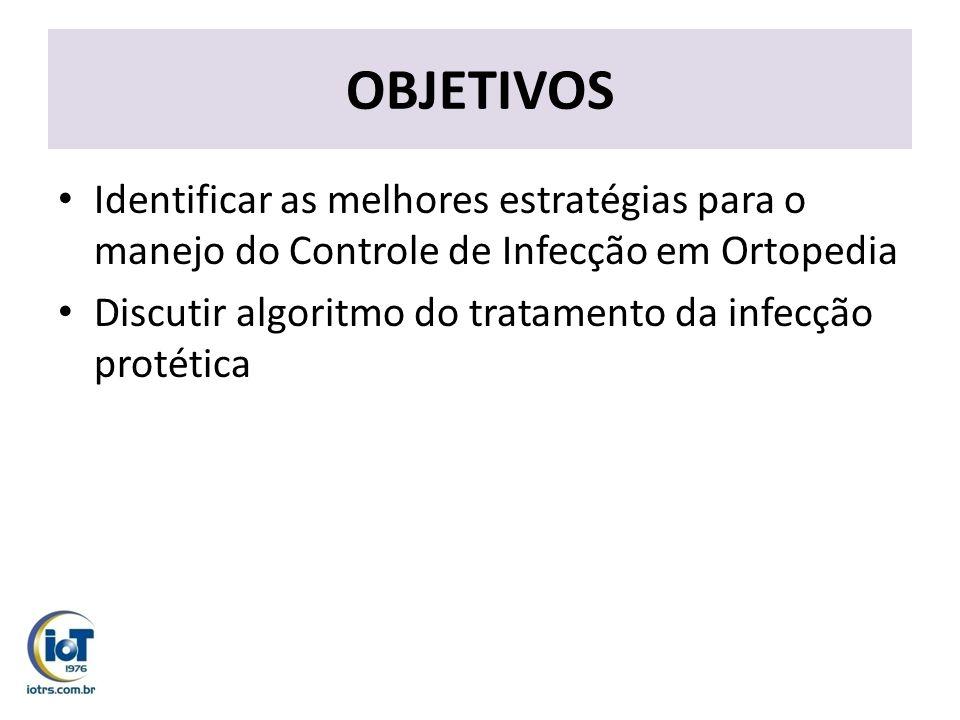 OBJETIVOS Identificar as melhores estratégias para o manejo do Controle de Infecção em Ortopedia Discutir algoritmo do tratamento da infecção protétic