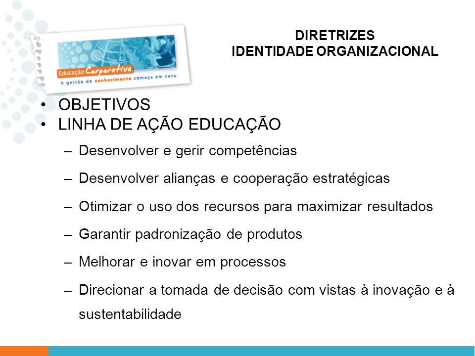 OBJETIVOS LINHA DE AÇÃO EDUCAÇÃO –Desenvolver e gerir competências –Desenvolver alianças e cooperação estratégicas –Otimizar o uso dos recursos para m