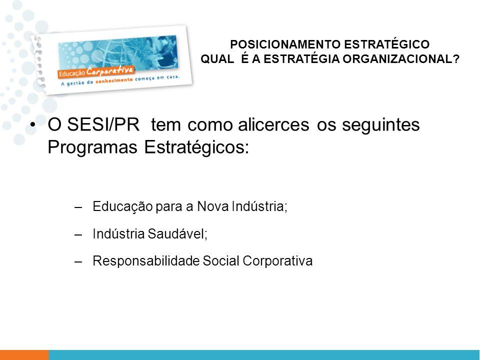 O SESI/PR tem como alicerces os seguintes Programas Estratégicos: –Educação para a Nova Indústria; –Indústria Saudável; –Responsabilidade Social Corpo
