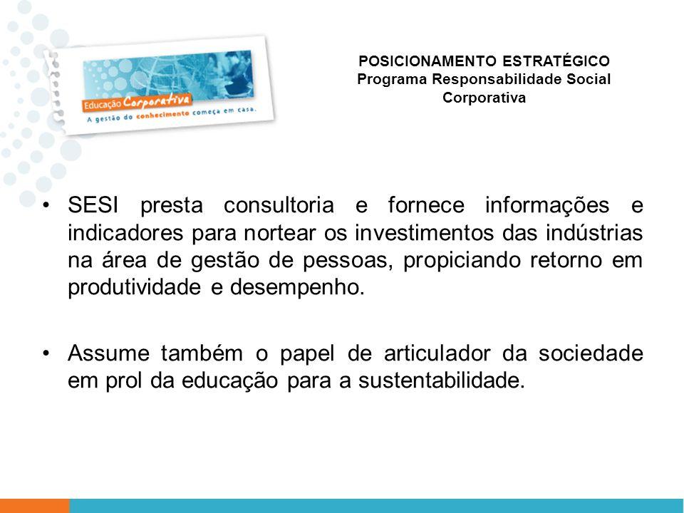 SESI presta consultoria e fornece informações e indicadores para nortear os investimentos das indústrias na área de gestão de pessoas, propiciando ret