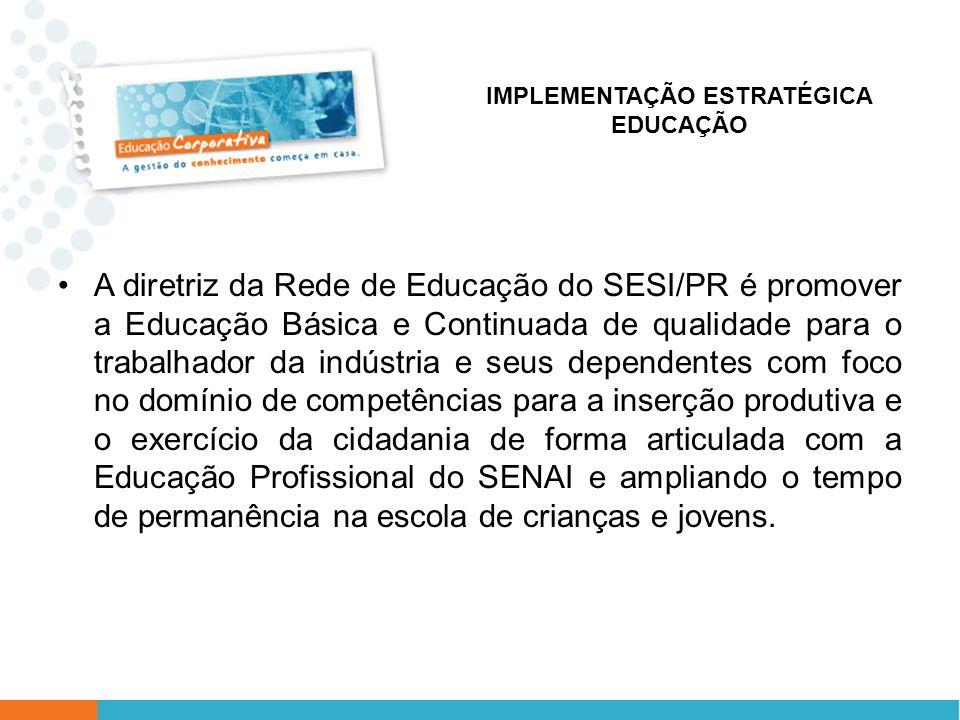IMPLEMENTAÇÃO ESTRATÉGICA EDUCAÇÃO A diretriz da Rede de Educação do SESI/PR é promover a Educação Básica e Continuada de qualidade para o trabalhador