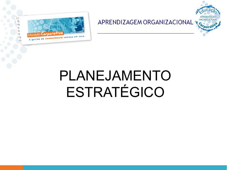 APRENDIZAGEM ORGANIZACIONAL PLANEJAMENTO ESTRATÉGICO