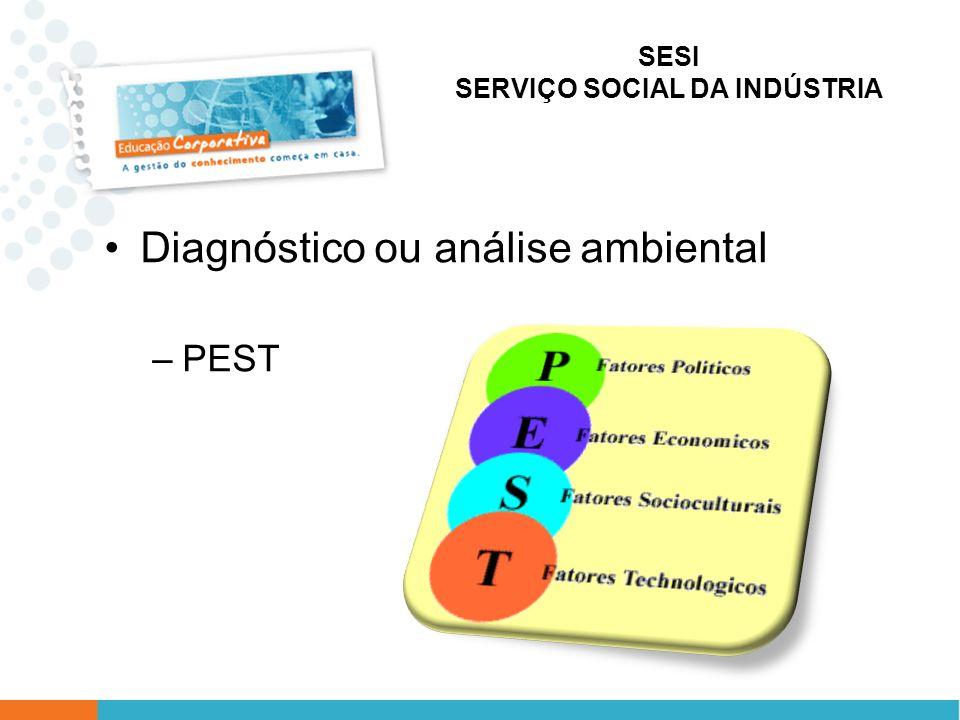 Diagnóstico ou análise ambiental –PEST SESI SERVIÇO SOCIAL DA INDÚSTRIA