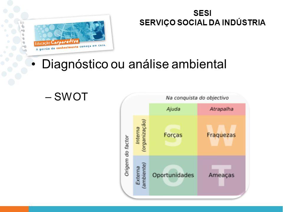Diagnóstico ou análise ambiental –SWOT SESI SERVIÇO SOCIAL DA INDÚSTRIA