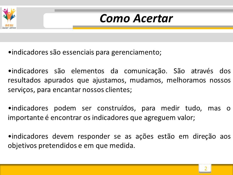 2 Como Acertar indicadores são essenciais para gerenciamento; indicadores são elementos da comunicação.