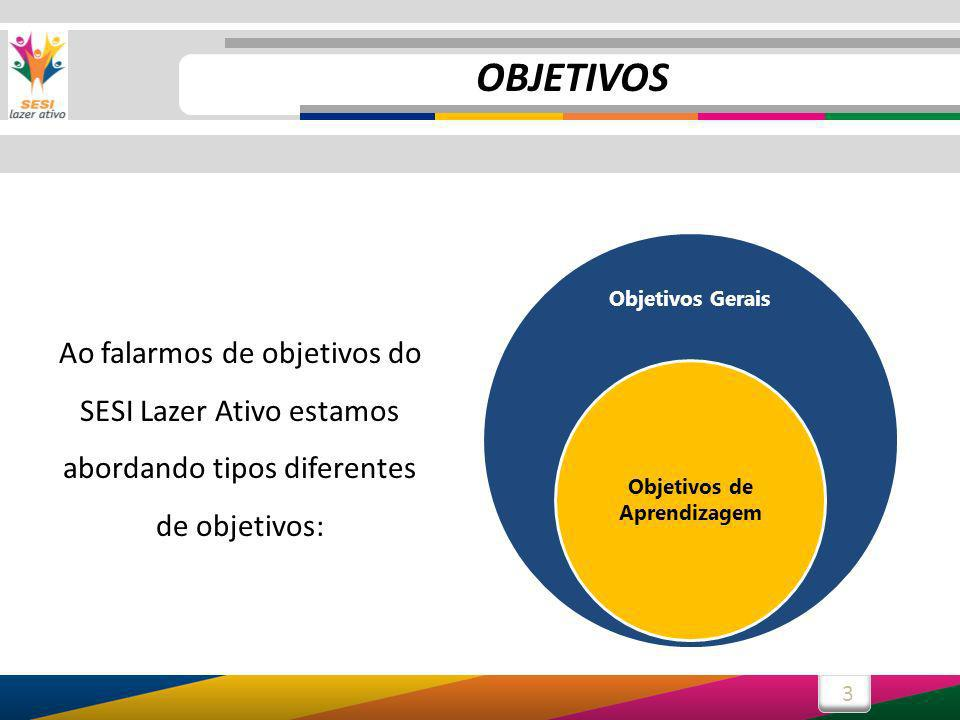 3 Ao falarmos de objetivos do SESI Lazer Ativo estamos abordando tipos diferentes de objetivos: Objetivos Gerais Objetivos de Aprendizagem OBJETIVOS