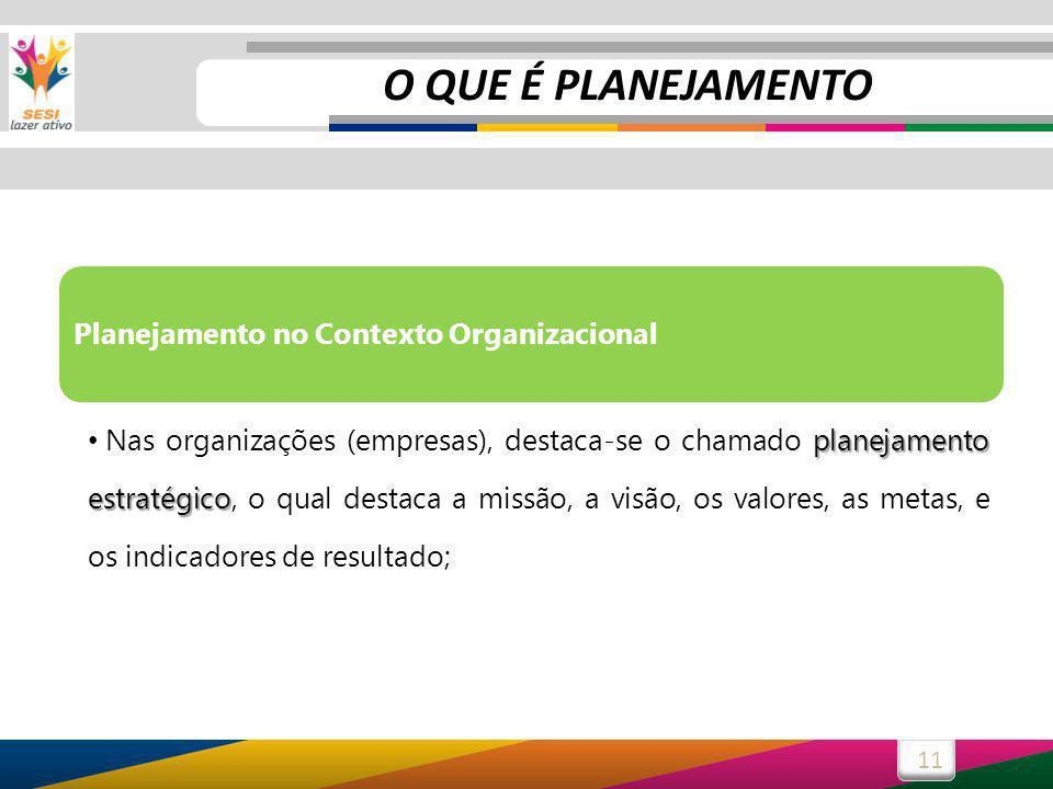 11 Planejamento no Contexto Organizacional planejamento estratégico Nas organizações (empresas), destaca-se o chamado planejamento estratégico, o qual destaca a missão, a visão, os valores, as metas, e os indicadores de resultado; O QUE É PLANEJAMENTO