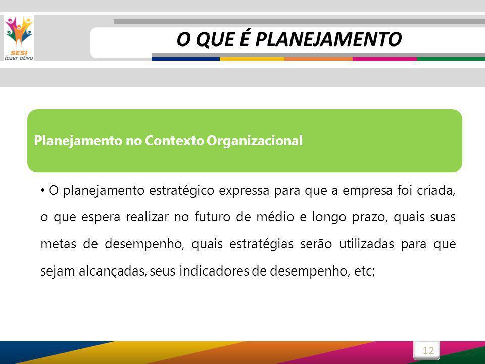 12 Planejamento no Contexto Organizacional O planejamento estratégico expressa para que a empresa foi criada, o que espera realizar no futuro de médio e longo prazo, quais suas metas de desempenho, quais estratégias serão utilizadas para que sejam alcançadas, seus indicadores de desempenho, etc; O QUE É PLANEJAMENTO
