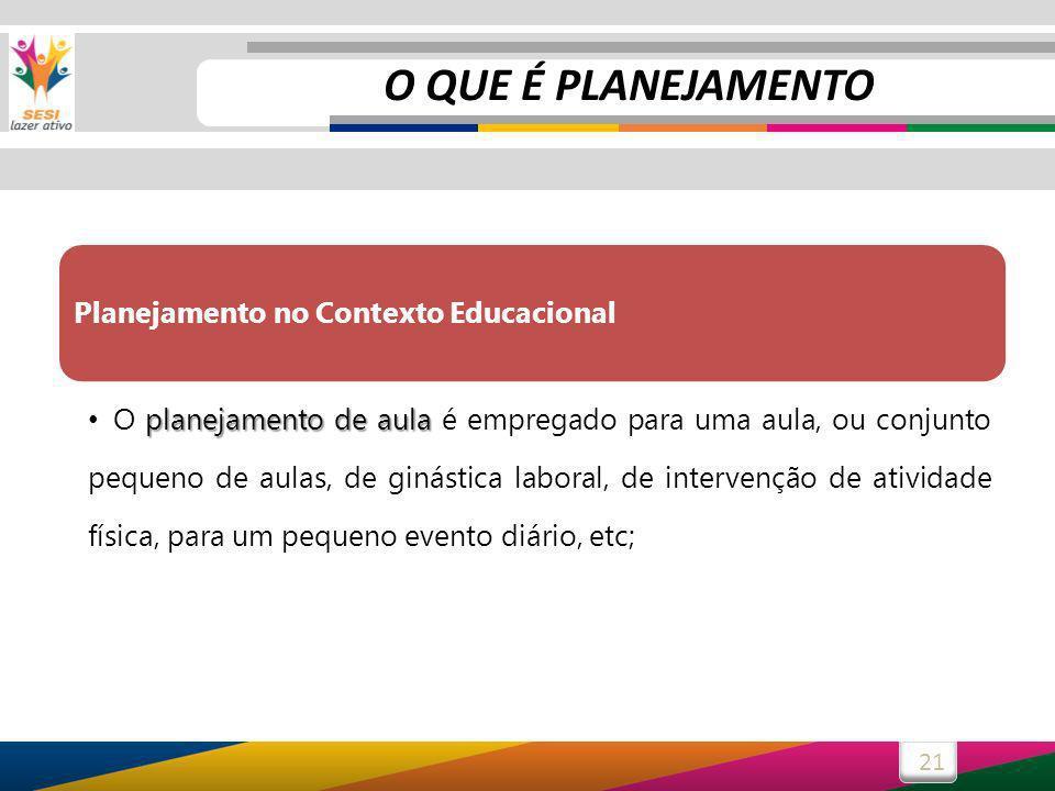 21 Planejamento no Contexto Educacional planejamento de aula O planejamento de aula é empregado para uma aula, ou conjunto pequeno de aulas, de ginástica laboral, de intervenção de atividade física, para um pequeno evento diário, etc; O QUE É PLANEJAMENTO