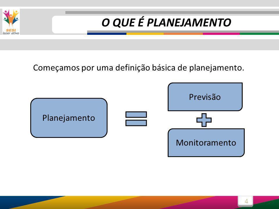 5 previsão Ao planejarmos determinada situação, seja na vida pessoal ou profissional, fazemos uma previsão em função de objetivos definidos.