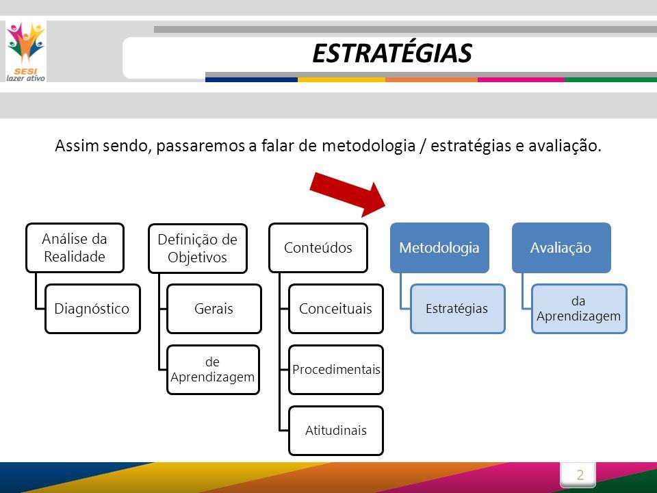 2 Assim sendo, passaremos a falar de metodologia / estratégias e avaliação. Análise da Realidade Diagnóstico Definição de Objetivos Gerais de Aprendiz