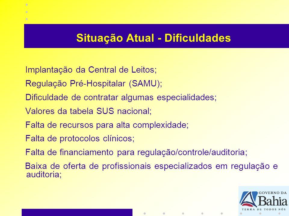 Implantação da Central de Leitos; Regulação Pré-Hospitalar (SAMU); Dificuldade de contratar algumas especialidades; Valores da tabela SUS nacional; Fa
