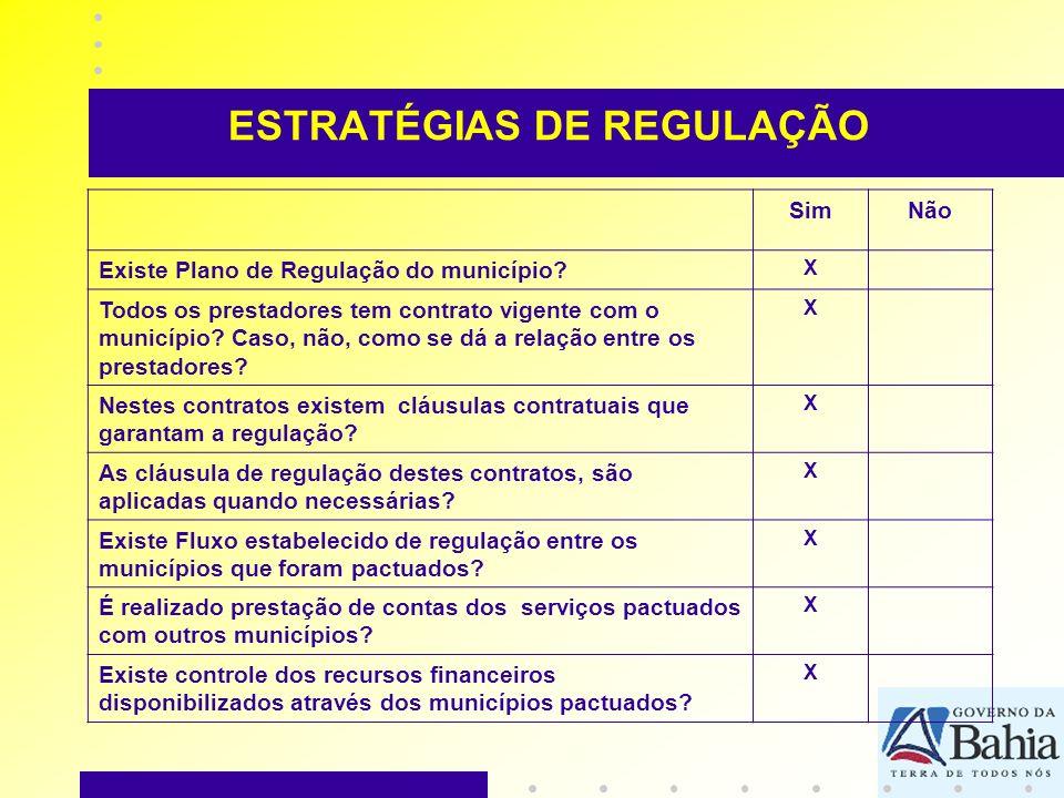 SimNão Existe Plano de Regulação do município? X Todos os prestadores tem contrato vigente com o município? Caso, não, como se dá a relação entre os p