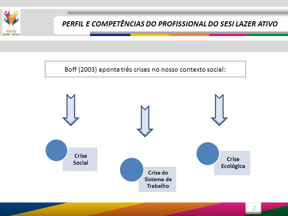 2 Crise do Sistema de Trabalho Boff (2003) aponta três crises no nosso contexto social: PERFIL E COMPETÊNCIAS DO PROFISSIONAL DO SESI LAZER ATIVO