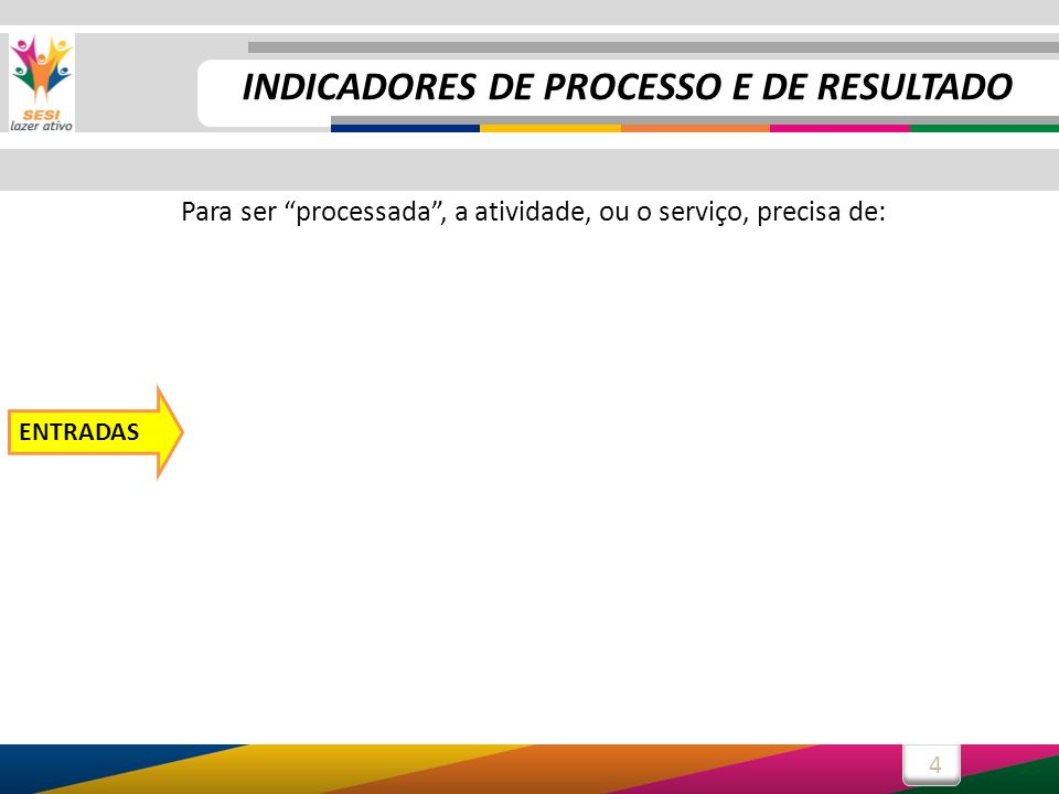 4 PROCESSO Para ser processada, a atividade, ou o serviço, precisa de: PROCESSO ENTRADAS INDICADORES DE PROCESSO E DE RESULTADO
