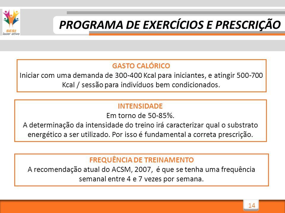14 GASTO CALÓRICO Iniciar com uma demanda de 300-400 Kcal para iniciantes, e atingir 500-700 Kcal / sessão para indivíduos bem condicionados. PROGRAMA
