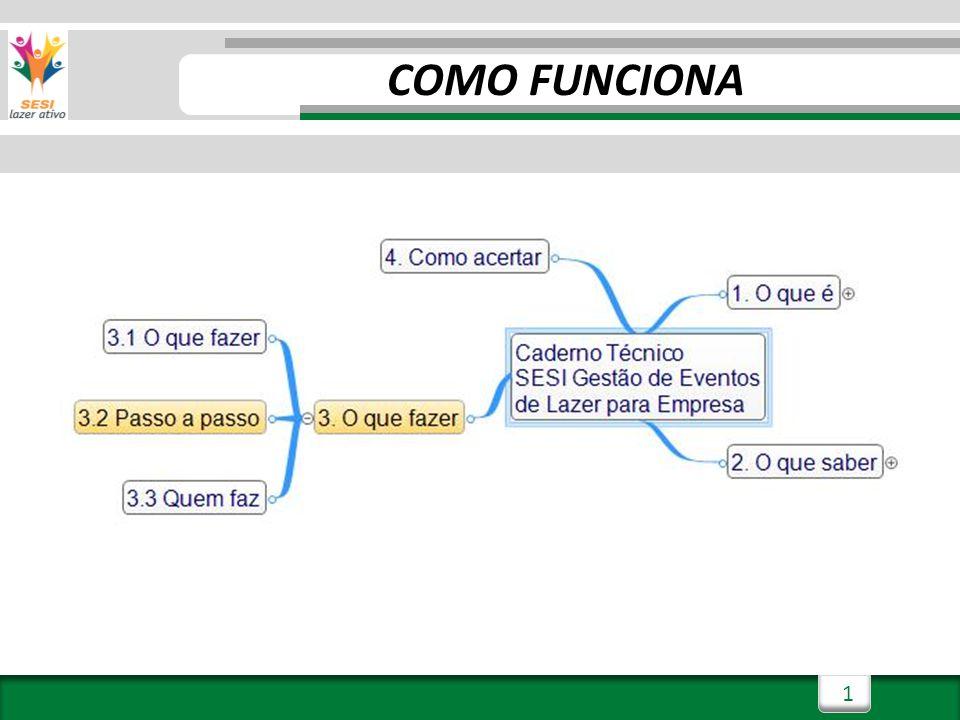 12 l) MATERIAL DE COMUNICAÇÃO O grande fluxo de pessoas exige que as informações sejam bem organizadas.
