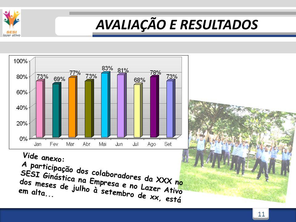 11 Vide anexo: A participação dos colaboradores da XXX no SESI Ginástica na Empresa e no Lazer Ativo dos meses de julho à setembro de xx, está em alta...