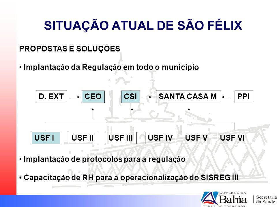 SITUAÇÃO ATUAL DE SÃO FÉLIX PROPOSTAS E SOLUÇÕES Implantação da Regulação em todo o município Implantação de protocolos para a regulação Capacitação d