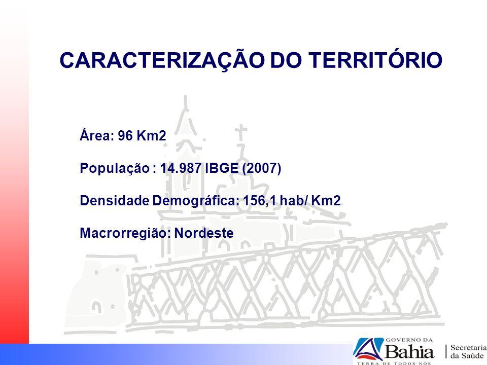 CARACTERIZAÇÃO DO TERRITÓRIO Área: 96 Km2 População : 14.987 IBGE (2007) Densidade Demográfica: 156,1 hab/ Km2 Macrorregião: Nordeste