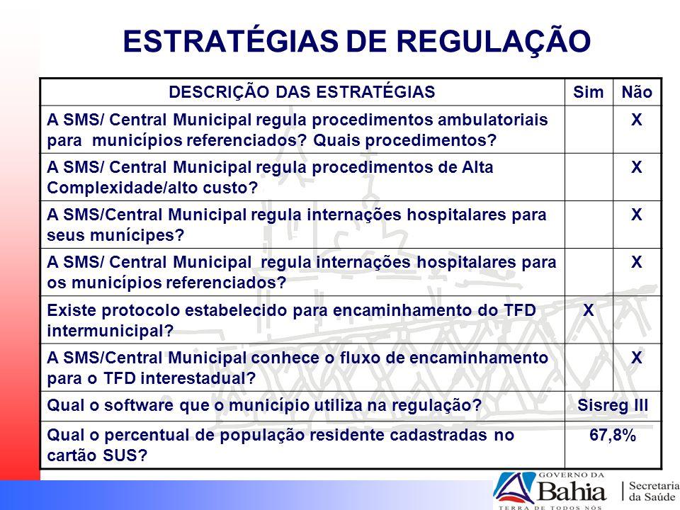 ESTRATÉGIAS DE REGULAÇÃO DESCRIÇÃO DAS ESTRATÉGIASSimNão A SMS/ Central Municipal regula procedimentos ambulatoriais para municípios referenciados? Qu