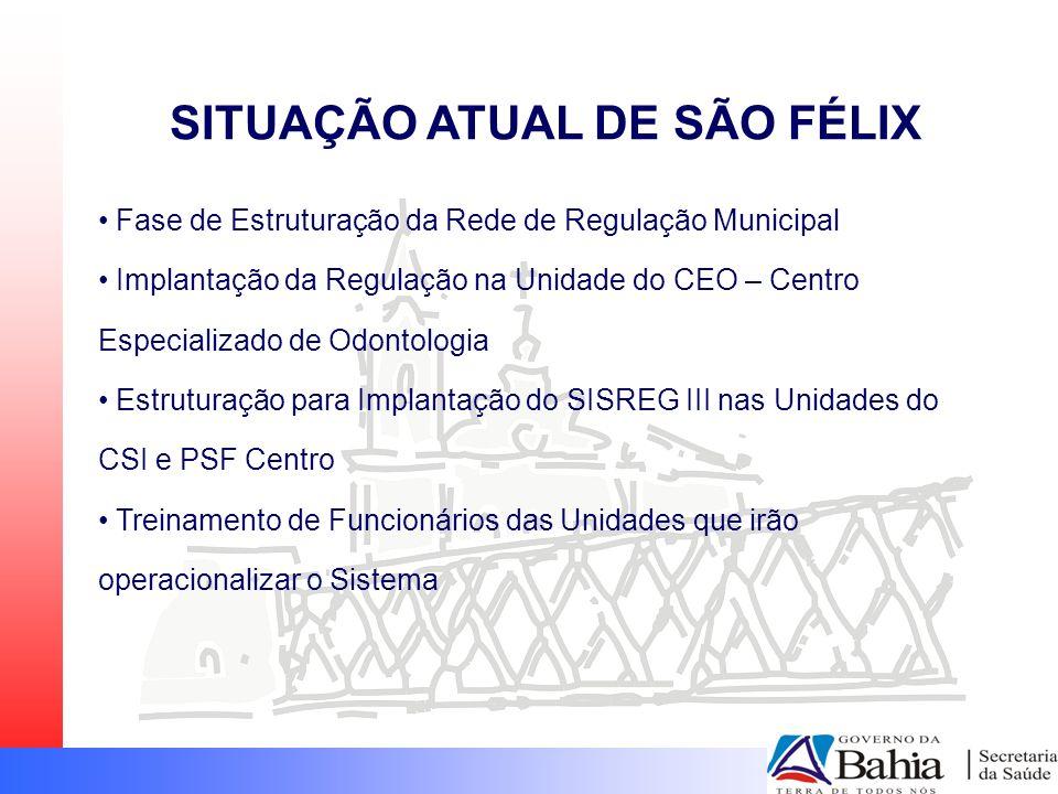 Fase de Estruturação da Rede de Regulação Municipal Implantação da Regulação na Unidade do CEO – Centro Especializado de Odontologia Estruturação para