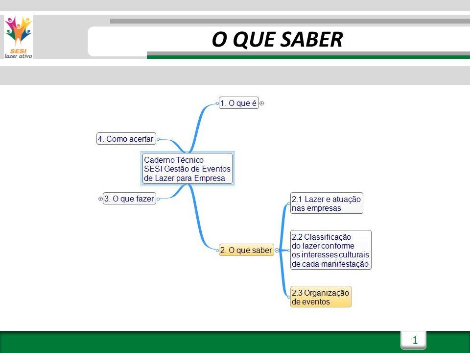2 Nesta etapa você aprenderá sobre a organização de eventos, e compreenderá o papel desse processo como diferencial do serviço de gestão de eventos no SESI.