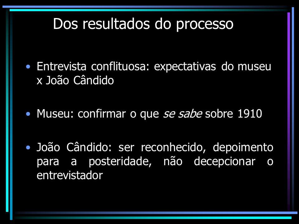 Dos resultados do processo Entrevista conflituosa: expectativas do museu x João Cândido Museu: confirmar o que se sabe sobre 1910 João Cândido: ser re