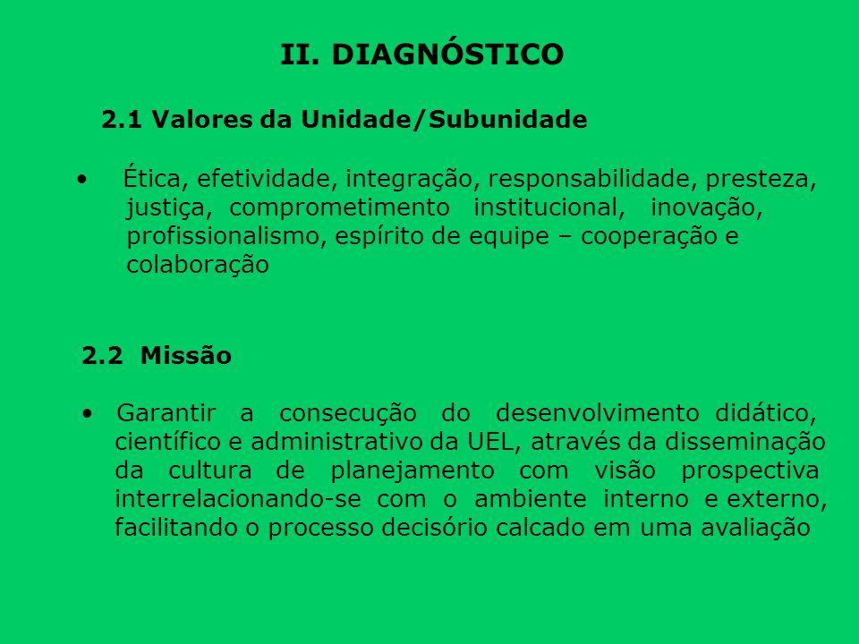II. DIAGNÓSTICO 2.1 Valores da Unidade/Subunidade Ética, efetividade, integração, responsabilidade, presteza, justiça, comprometimento institucional,