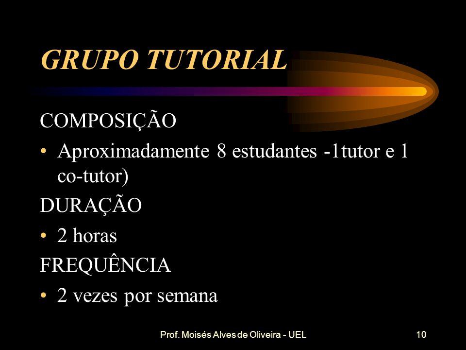 Prof. Moisés Alves de Oliveira - UEL OS SETE PASSOS 1. Esclarecer termos e conceitos desconhecidos 2. Definir o problema 3. Analisar o problema basead