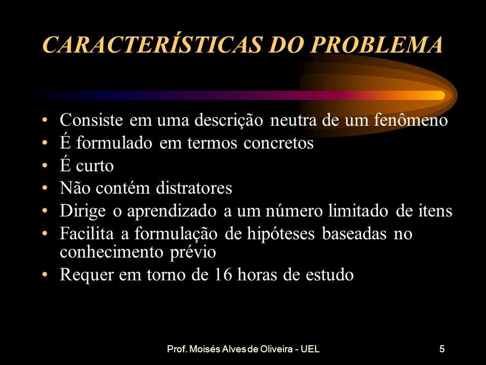Prof. Moisés Alves de Oliveira - UEL PROCESSO DO PBL Preparado por grupo de professores descrição de um fenômeno Motiva/direciona o alto-aprendizado A