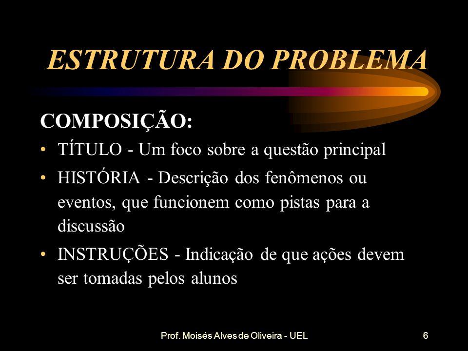 Prof. Moisés Alves de Oliveira - UEL CARACTERÍSTICAS DO PROBLEMA Consiste em uma descrição neutra de um fenômeno É formulado em termos concretos É cur
