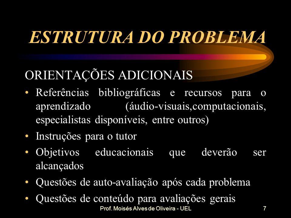 Prof. Moisés Alves de Oliveira - UEL ESTRUTURA DO PROBLEMA COMPOSIÇÃO: TÍTULO - Um foco sobre a questão principal HISTÓRIA - Descrição dos fenômenos o