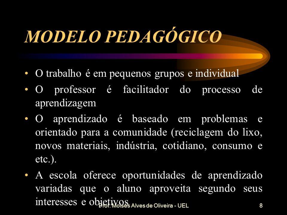 Prof. Moisés Alves de Oliveira - UEL ESTRUTURA DO PROBLEMA ORIENTAÇÕES ADICIONAIS Referências bibliográficas e recursos para o aprendizado (áudio-visu