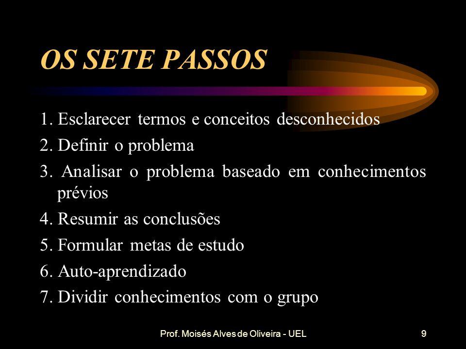 Prof. Moisés Alves de Oliveira - UEL MODELO PEDAGÓGICO O trabalho é em pequenos grupos e individual O professor é facilitador do processo de aprendiza